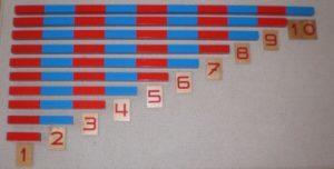 Montessori-Arithmetikmaterial-1,  rot-blaue Stangen